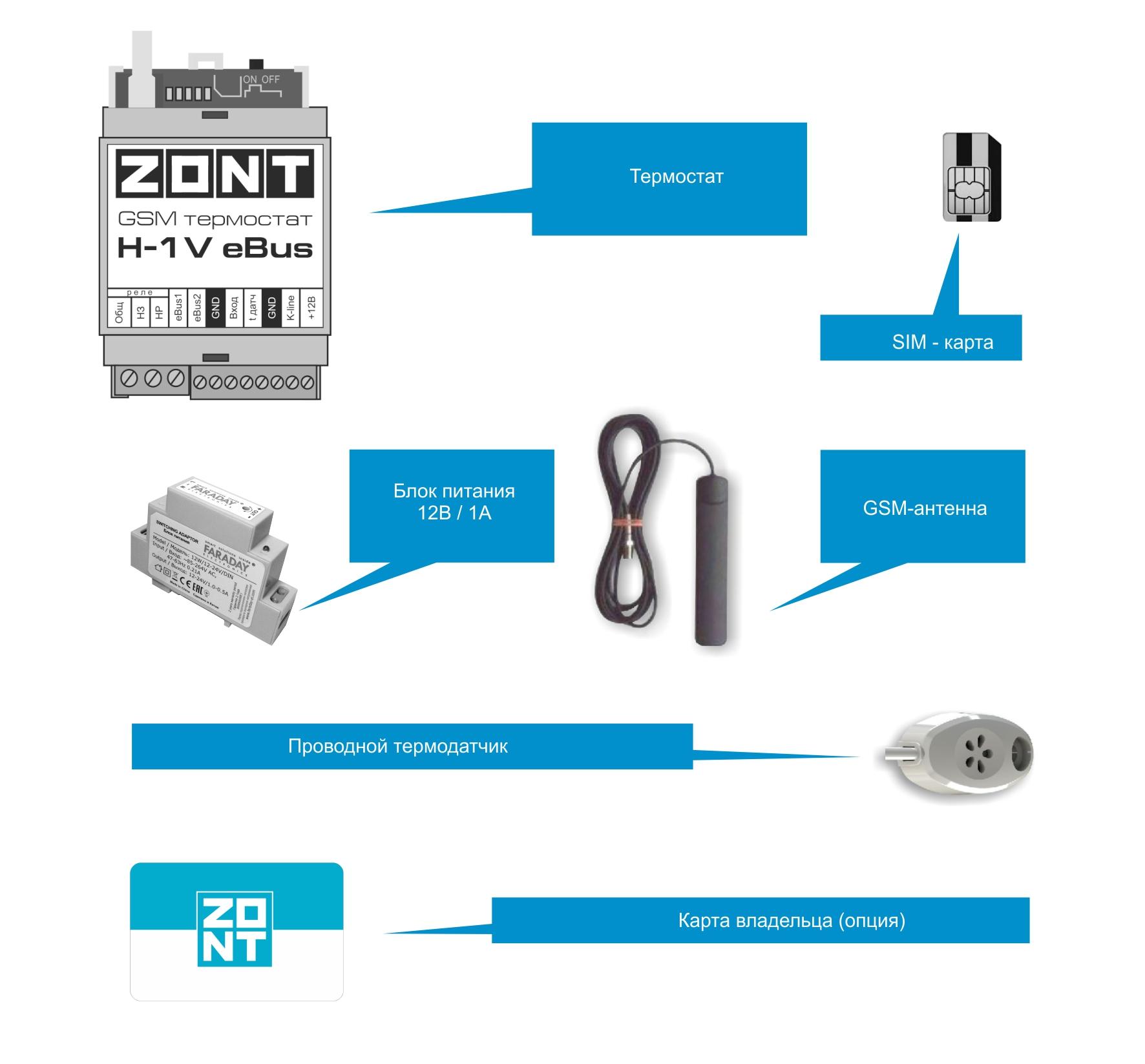 Комплект поставки термостата zont h1V e-bus